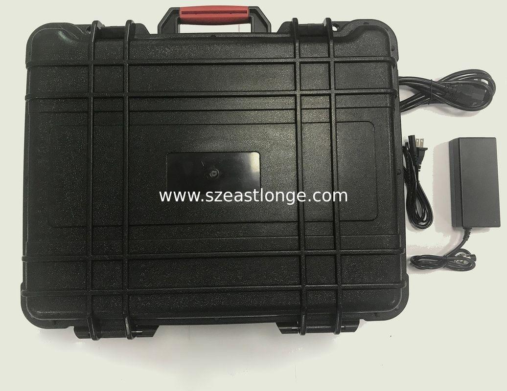 Jammer pro - Mini Full Band Wireless Signal Detector